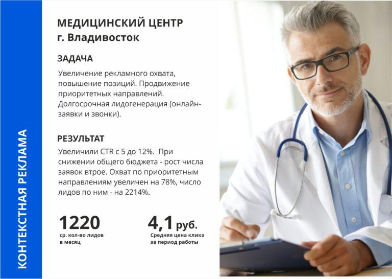 контекстная реклама медицинского центра