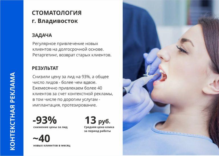контекстная реклама для стоматологии