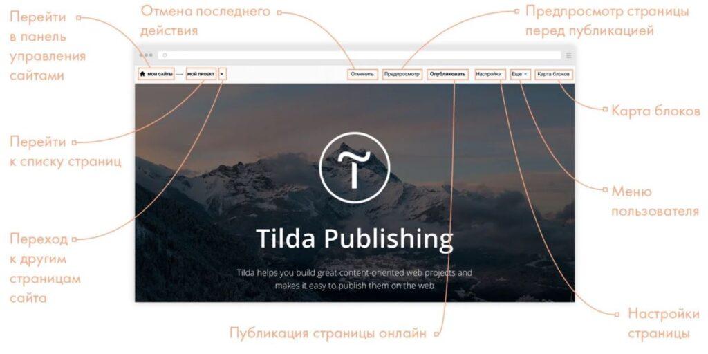 Как изменить информацию на вашем сайте?